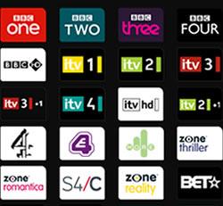 Gratis Engelsk TV via parabol